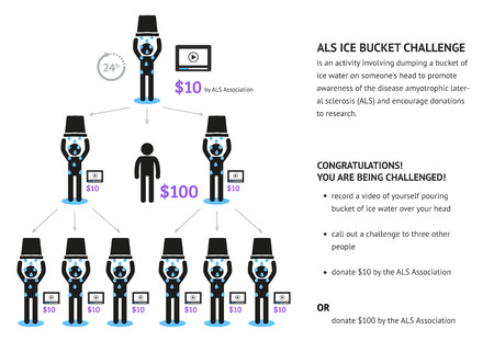 ice bucket challenge concept Vector Illustration