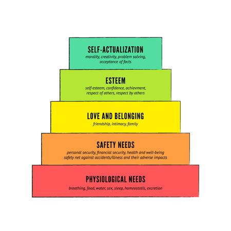Maslows hierarchy Vector