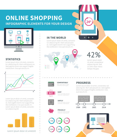 digital distribution: Online Shopping infographic