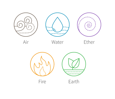 ether: Ayurveda elements water, fire, air, earth and ether icons isolated on white.