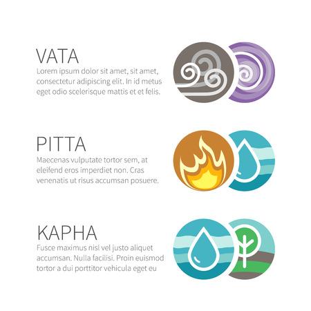 Ayurveda vector elementen en dosha's met tekst op wit wordt geïsoleerd. Vata, pitta, kapha doshas met ayruvedic elementen pictogrammen. Sjabloon voor ayurvedische infographic en website, dosha's symbolen