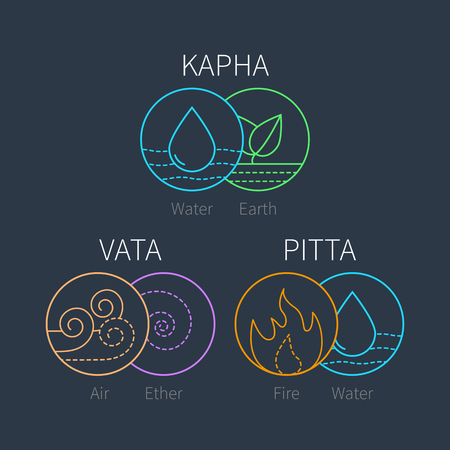 Ayurveda vector elements and doshas icons. Vata, pitta, kapha doshas. Ayurvedic body types. Template for ayurvedic infographic and web site, doshas symbols. Alternative medicine Illustration