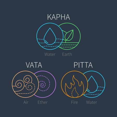 Ayurveda vector elements and doshas icons. Vata, pitta, kapha doshas. Ayurvedic body types. Template for ayurvedic infographic and web site, doshas symbols. Alternative medicine Illustration