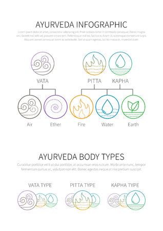 alternative medicine: Ayurveda vector illustration doshas vata, pitta, kapha thin linear icons. Ayurvedic body types infographic template.