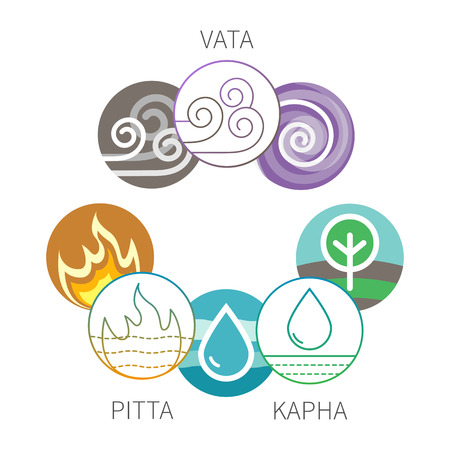 Ayurveda vector elements and doshas symbols isolatedon white