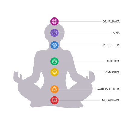 Chakras concept. Woman silhouette in lotus position. Stock Photo - 90334116