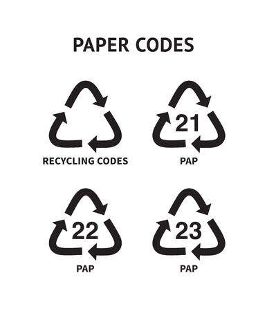 Paper recycling codes, cardboard, paper, paperboard, card, cover