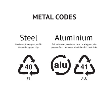 Metal recycling codes, steel, stainless steel, aluminium, cans, foils Illustration