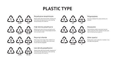 Recycle plastic code vector illustration set isolated on white backgound