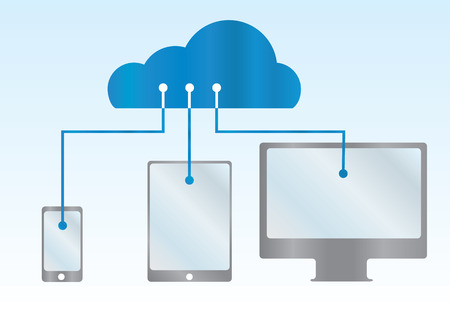 Cloud of a phone, a tablet, a computer