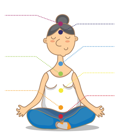 illustration of seven yoga chakras Illustration