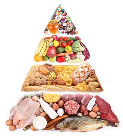 alimentacion balanceada: Pir�mide de alimentos para una dieta equilibrada. Aislados en blanco  Foto de archivo