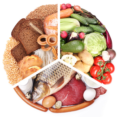 Food pyramid or diet pyramid - diagram presents basic food groups.