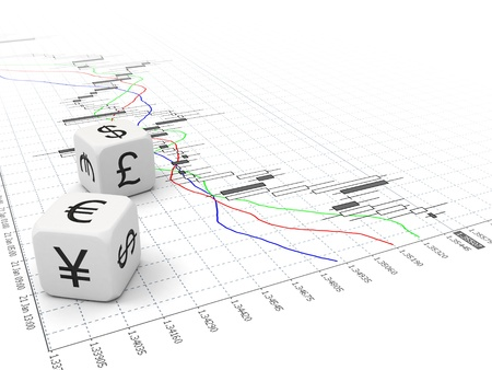 trading: Two small currency dice on Forex chart