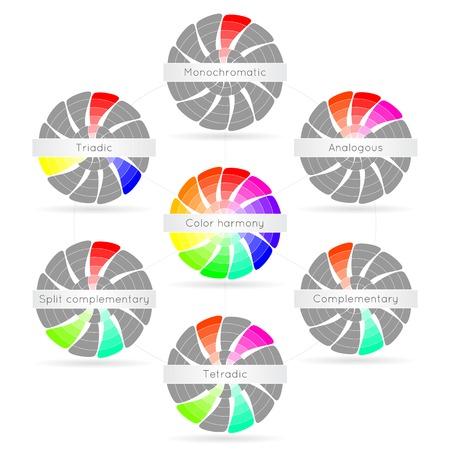 analogous: Color harmony wheels from concentric arrows