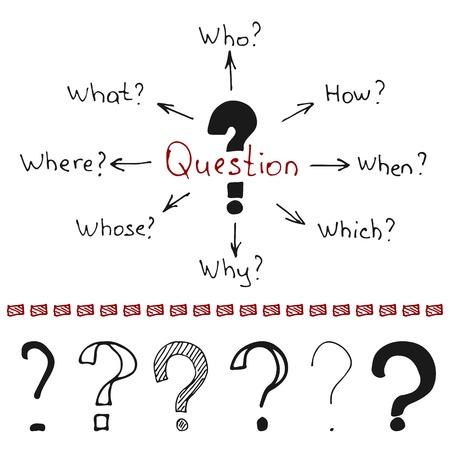 whose: Dibujado a mano signos de interrogaci�n y las palabras - qui�n, c�mo, cu�ndo, lo que, �por qu�, cuyo, d�nde, qu�. Ilustraci�n del vector en forma de mapa mental Vectores