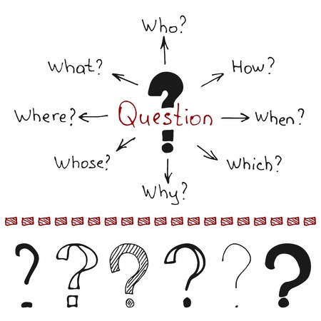 whose: Hand drawn question marks and words - who, how, when, which, why, whose, where, what. Vector illustration in the form of mind map