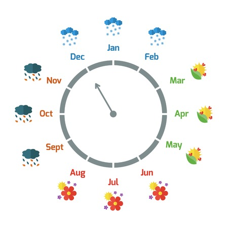 changing: Infographic about changing of the seasons.