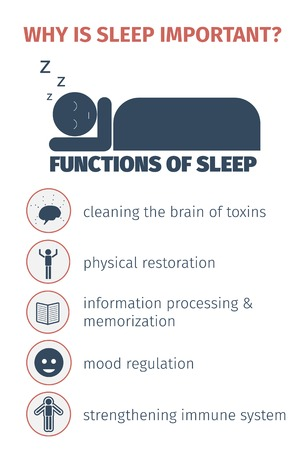 Sleep infographic Flat illustration. Çizim
