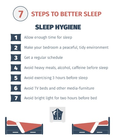 Sleep infographic. Ilustrace