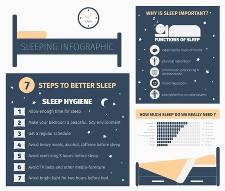 수면 인포 그래픽. 수면, 기능의 중요성. 수면의 길이, 시간. 수면 위생, 7 단계. 평면 벡터 일러스트 레이 션 일러스트