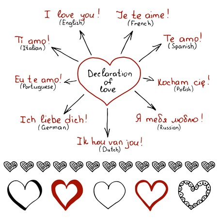 Hand drawn declarations of love in different languages with set of hand drawn hearts. Vector illustration in the form of mind map Ilustrace