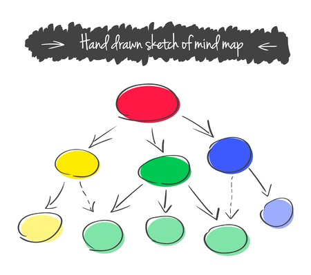 thinking link: Hand drawn mind map, flow chart with space for your text. Isolated vector illustration on white background Illustration