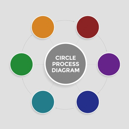 everlasting: Infographic in the form of circle process diagram. template of revert operations scheme for design of presentation, business plan, results of brainstorm, etc.