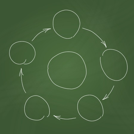schema: Hand drawn sketch of infographic in the form of circle process diagram. Vector schema with circles and arrows on green school blackboard. Illustration