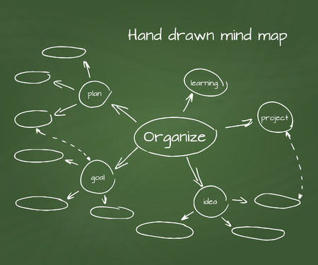 Hand drawn mind map, flow chart with space for your text. Isolated vector illustration on green  on school blackboard Illustration