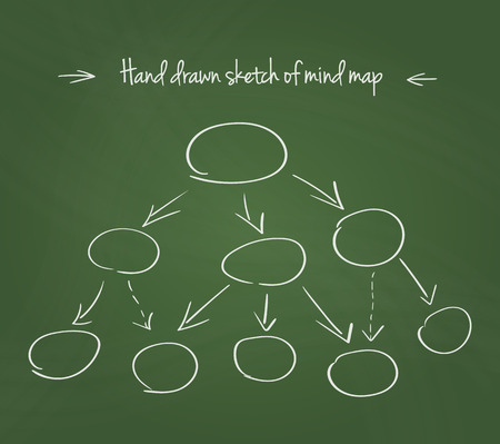 thinking link: Hand drawn mind map, flow chart with space for your text. Isolated vector illustration on green school blackboard Illustration