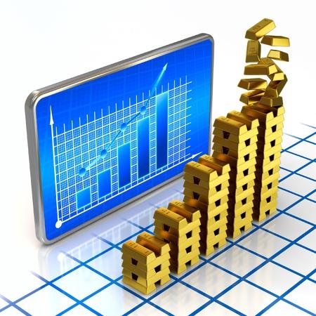 Goldbars graph concept