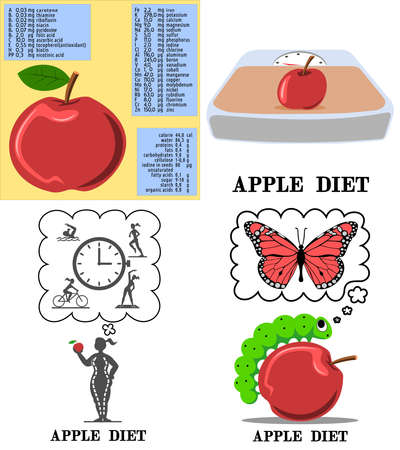 Infographics of the chemical and vitamin composition of an apple.