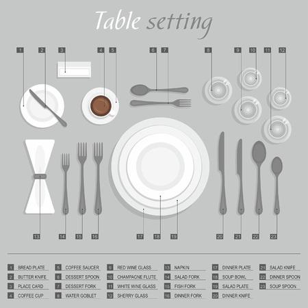 table setting: Table setting