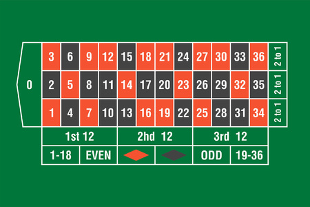 Green gambling roulette table with numbers