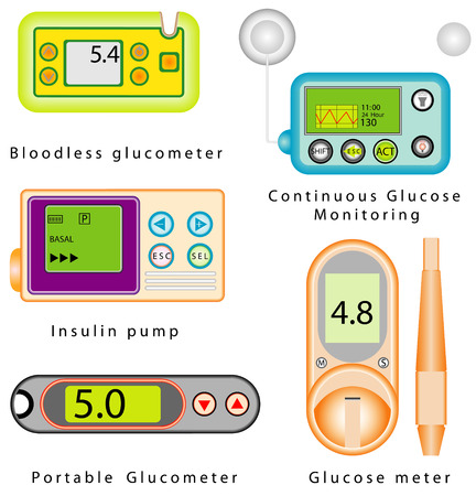 Diabetes equipment set  Glucose meter  Glucose blood test  Diabetes equipment, Insulin pen  Insulin Pumps  Bloodless glucometer  Continuous Glucose Monitoring  Portable Glucometer on white background Vector