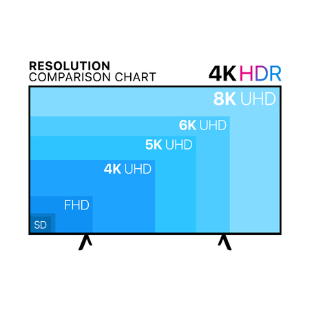 Resolution Comparison Chart - UHD TV 4K