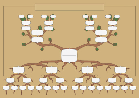 kin: The genealogical tree