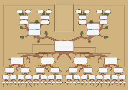 genealogical tree: The genealogical tree