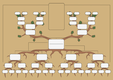 De stamboom