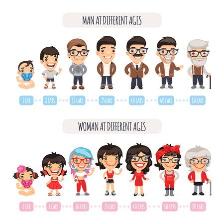 L'uomo e la donna invecchiamento impostati. Persone generazioni in età diverse. Neonati, bambini, adolescente, giovane, adulto, anziani. Isolato su sfondo bianco. Vettoriali
