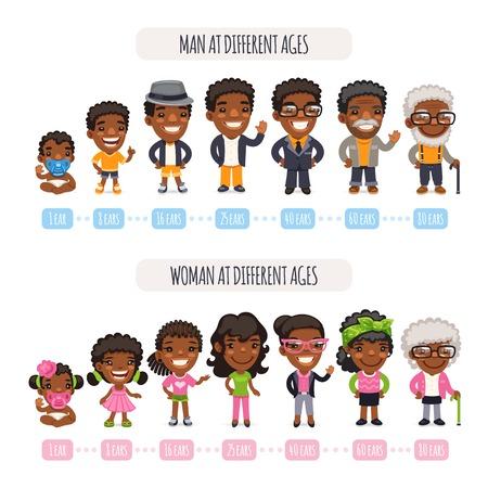 El hombre y la mujer afroamericana conjunto envejecimiento étnica. African American personas generaciones étnicas en las diferentes edades. Bebé, niño, adolescente, joven, adulto, viejo. Aislado en el fondo blanco. incluyen máscaras de recorte. Ilustración de vector