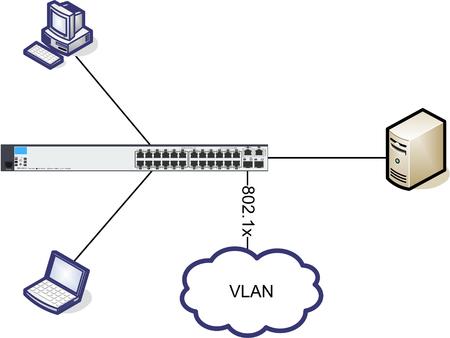 patch panel: Network Diagram Illustration