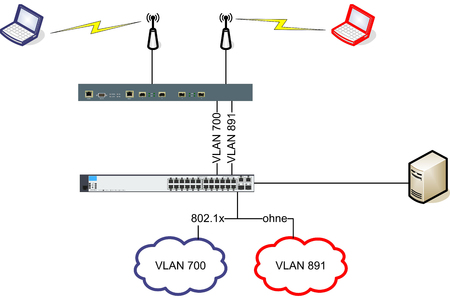 fiber optic cable: Network WLAN VLAN Diagram Illustration