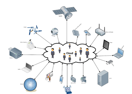 information medium: Network cloud Diagram Illustration