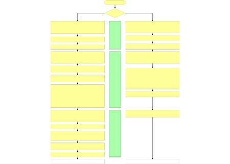 diagrama de flujo: Diagrama de flujo diagrama de la ilustración de negocios