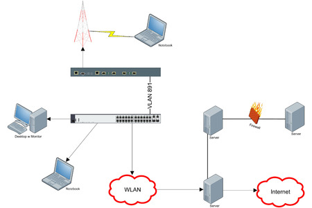 information medium: Network WLAN VLAN Diagram Illustration