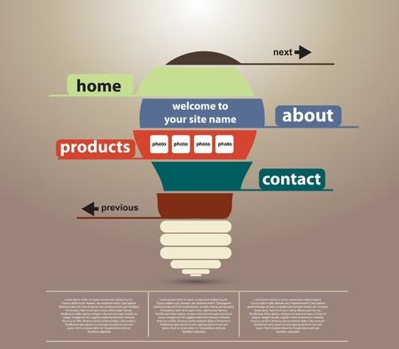 La conception du site Web