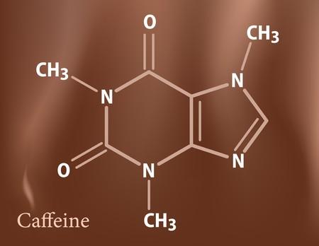 Formule de la caféine