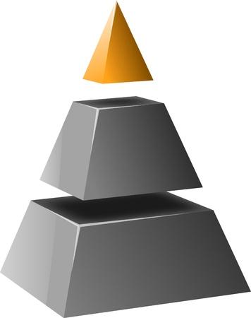 Pyramides en couches. Vecteur.